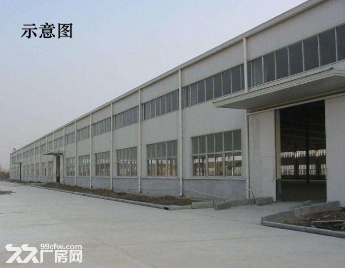 宁波北出口处2万平,可做仓储-图(1)