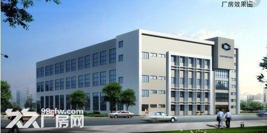 标准厂房环境好,生活方便合适各个行业,欢迎来电定房-图(1)