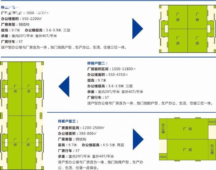 出租天府新区邛崃羊安工业园区全新钢结构厂房可办证-图(2)