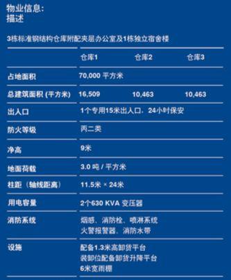 沈阳于洪4000-32000平方米高标仓库出租-图(2)