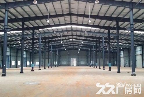 西安咸阳机场高标物流仓库在建预租-图(1)