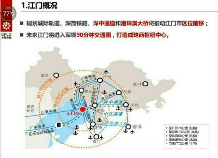 江门24、8平方公里土地出售-图(1)