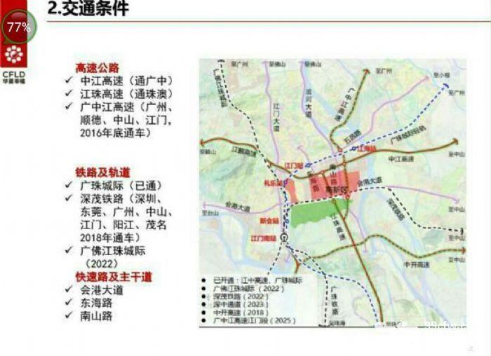 江门24、8平方公里土地出售-图(3)