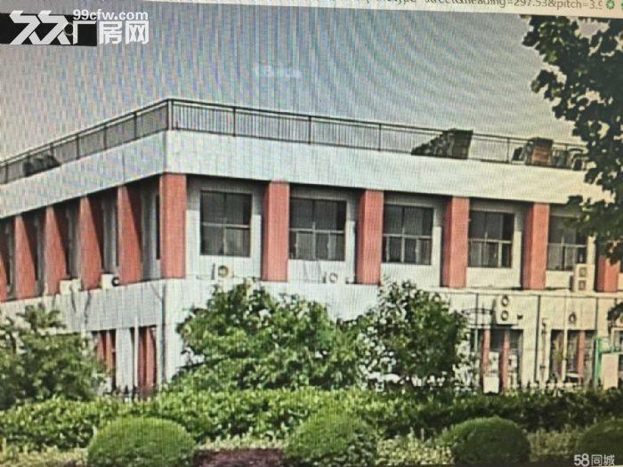 江宁开发区位置极佳,东南大学双龙大道土地和厂房出售-图(2)