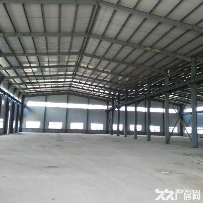 西安市周至县恒怡创业创新基地招租-图(6)
