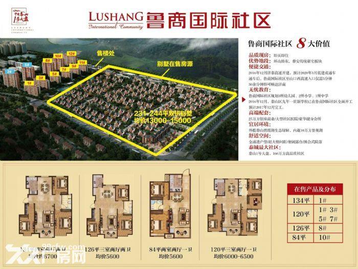 急售泰安鲁商国际社区住宅一套126平米可包签一手合同-图(1)