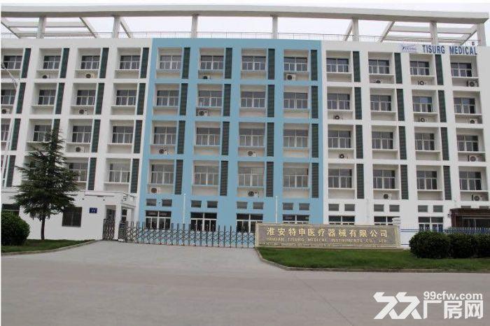 2000平米厂房出租-图(1)