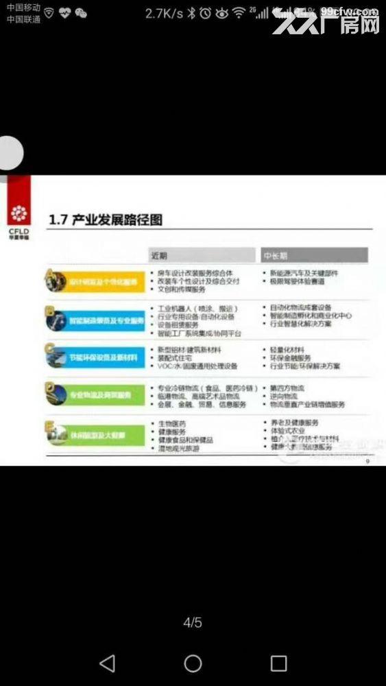 华夏幸福肇庆四会大沙产业新城25万/亩出售-图(3)