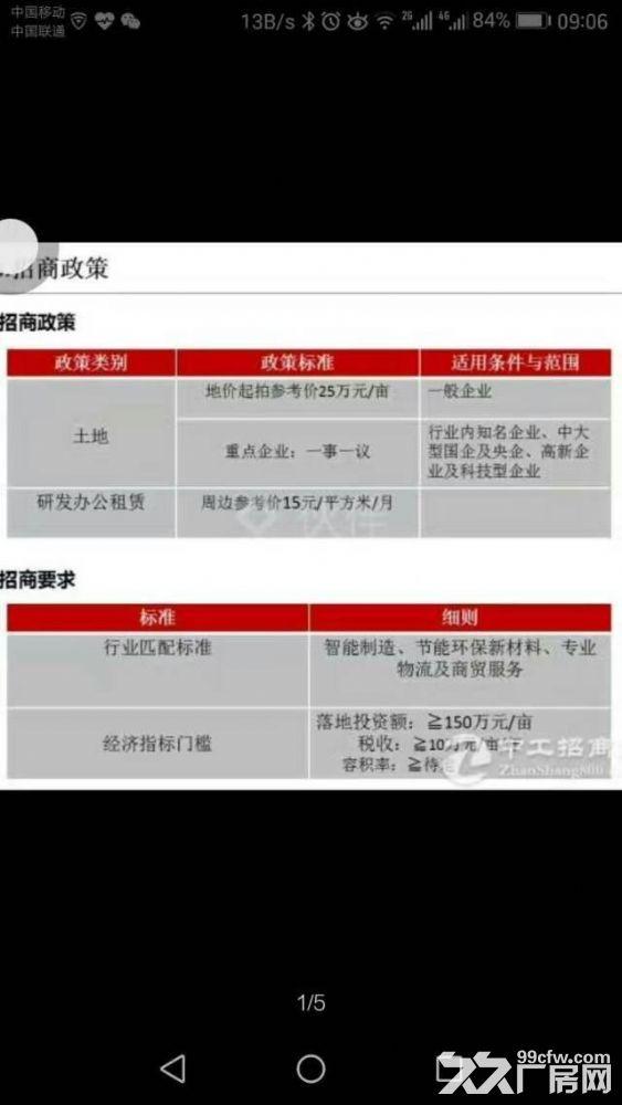 华夏幸福肇庆四会大沙产业新城25万/亩出售-图(4)