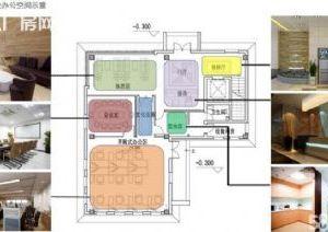 北京南大产权工业厂房出售
