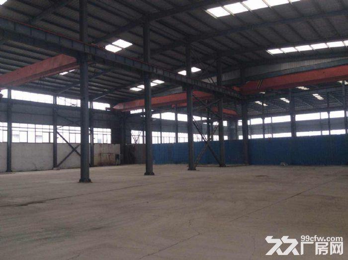 出租标准化厂房、仓库-图(2)