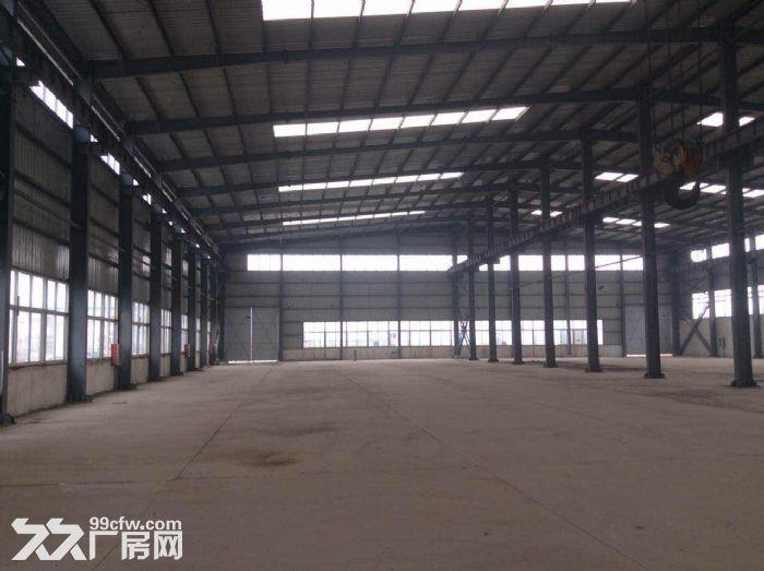 出租标准化厂房、仓库-图(5)