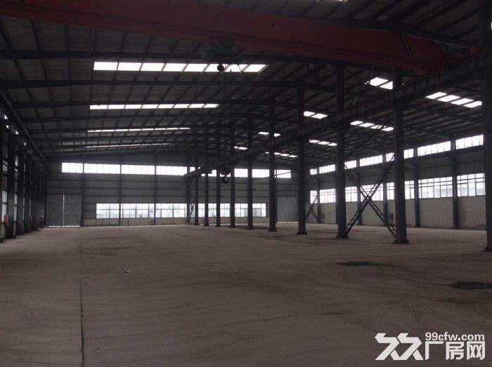 出租标准化厂房、仓库-图(6)