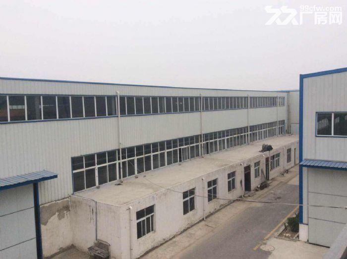 出租标准化厂房、仓库-图(7)
