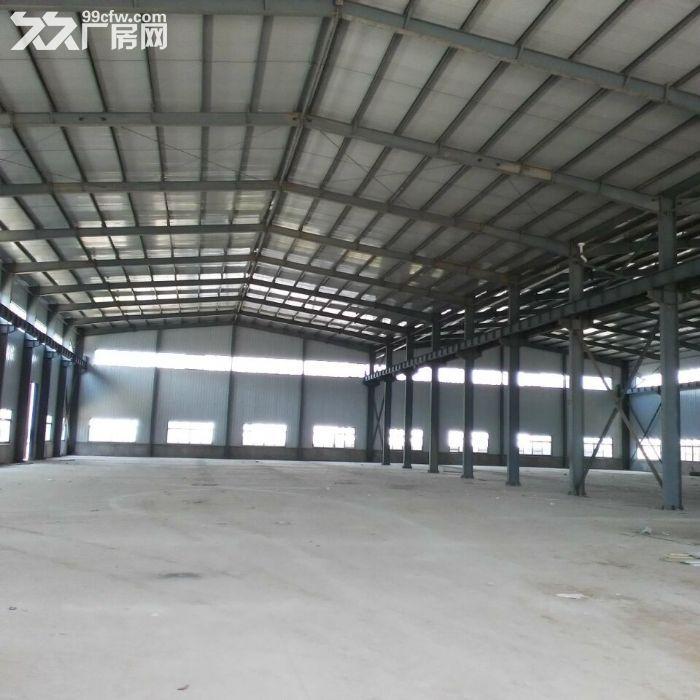 西安市恒怡创业创新园招租-图(4)