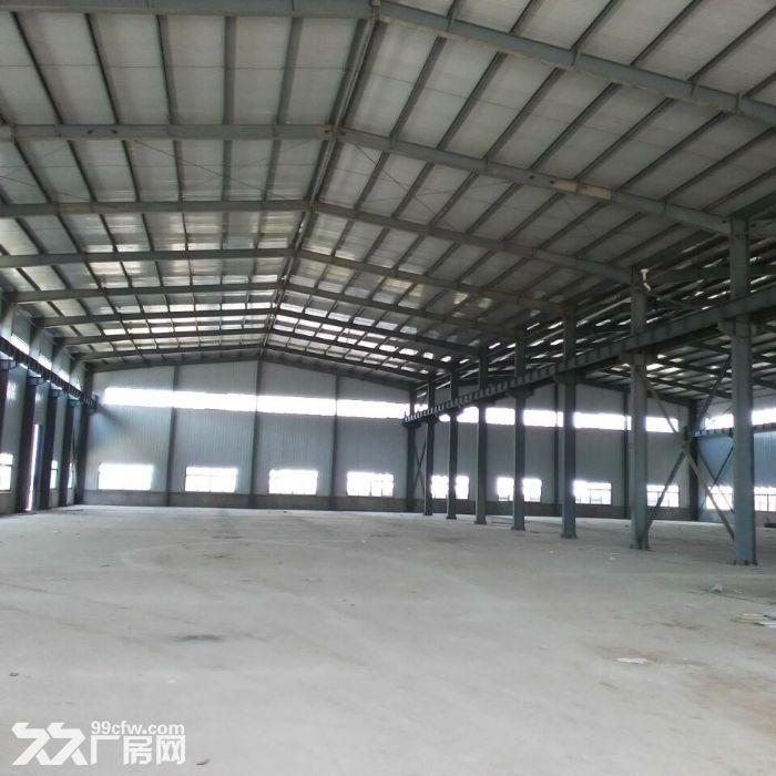 西安恒怡创业创新园厂房招租-图(4)