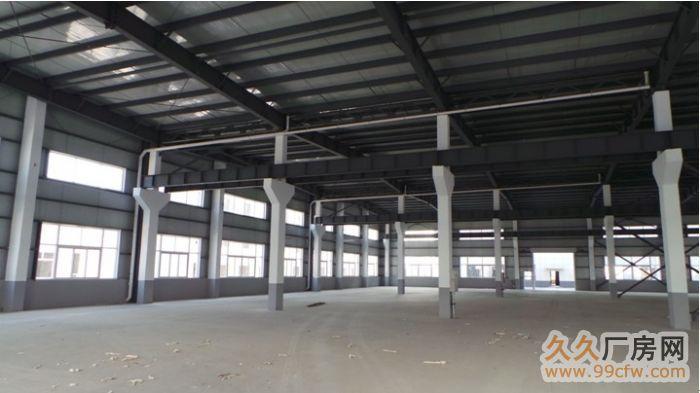 (出租)大连瓦房店市杨家乡[厂房、办公楼、综合楼]价格面议-图(3)