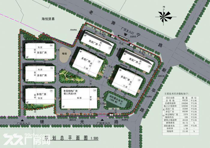 南谯新区大框架、多功能、多用途标准厂房对外热招-图(2)