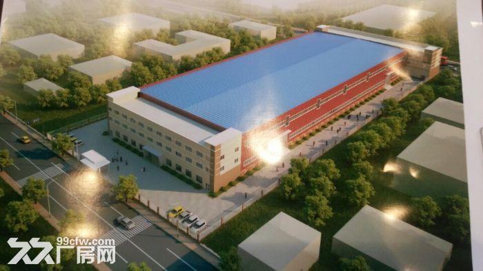 高滩工业园500亩工业土地出售可分零-图(1)