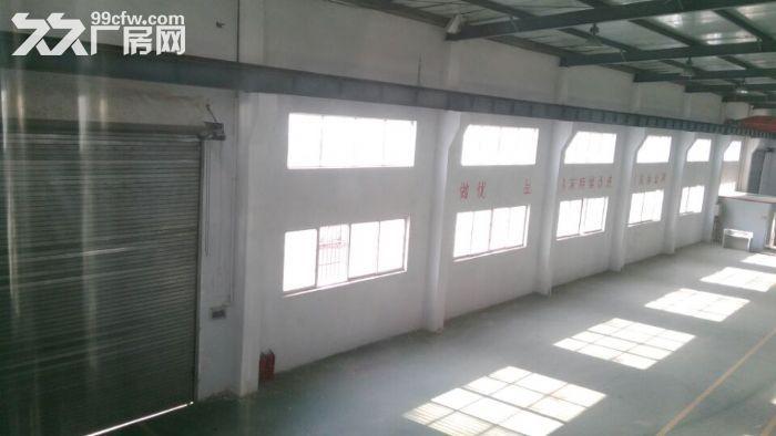 黄岛区科技大学附近厂房急售急租-图(2)