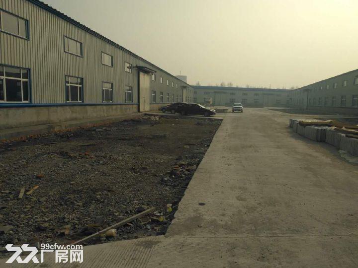 出租厂房、场地、仓库、办公楼-图(3)