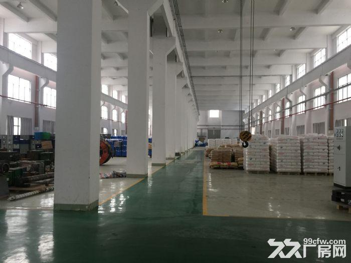 惠山中惠大道附近大型产业园7000㎡标准厂房出租-图(1)