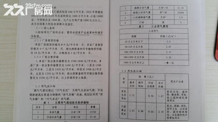 安徽厂房三年免租单层多层可选-图(4)