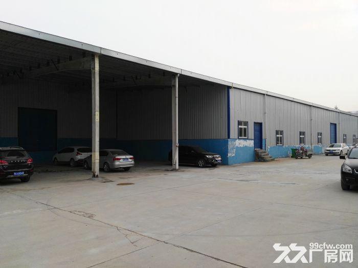 郑州航空港区标准厂房出租-图(2)