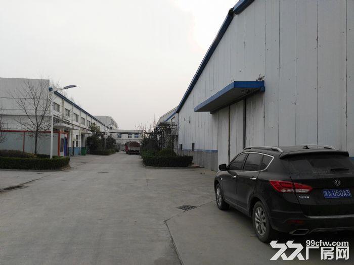 郑州航空港区标准厂房出租-图(3)