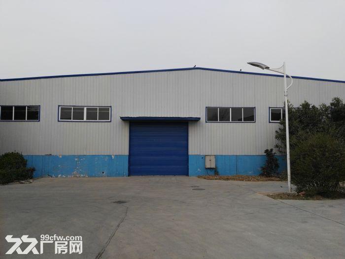 郑州航空港区标准厂房出租-图(4)