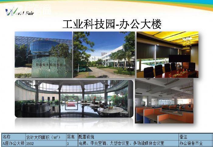 鹤山共和镇世逸工业园招租-图(2)