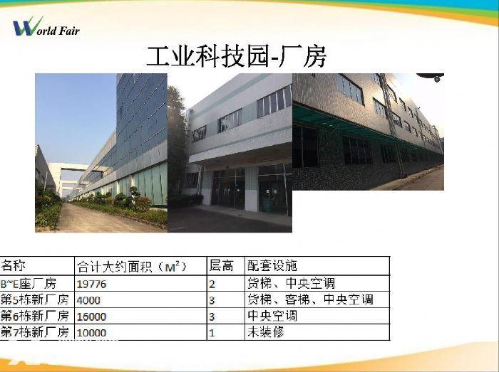 鹤山共和镇世逸工业园招租-图(3)