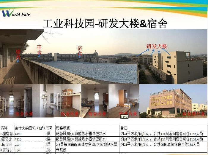 鹤山共和镇世逸工业园招租-图(4)
