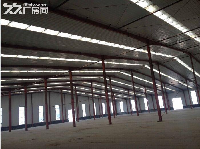 德州禹城高新区出租厂房、仓库、精装办公室-图(4)
