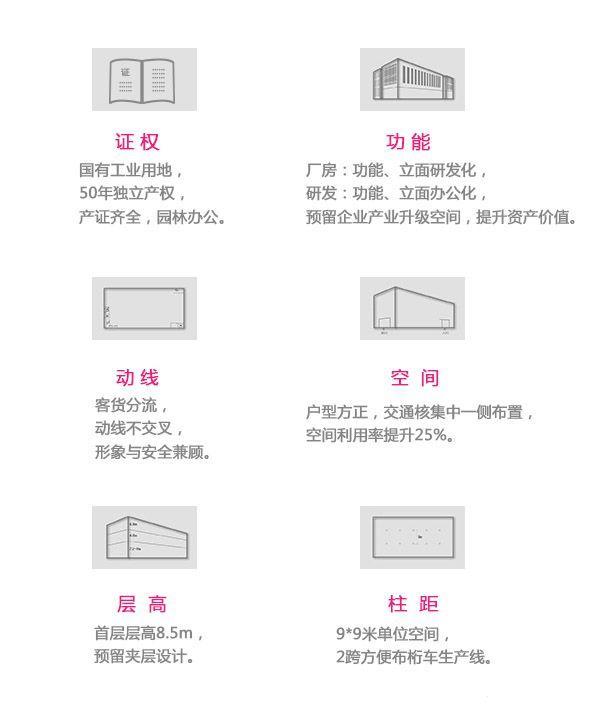 北京周边−固安4千−1.6万平米厂房出售−水电宿办公证件齐全-图(5)