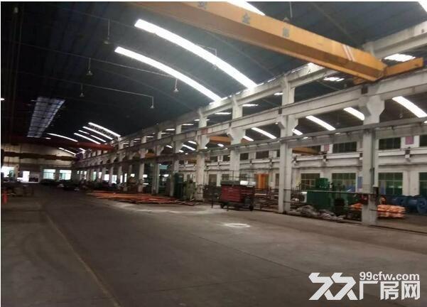 50000方标准厂房,铝材,塑料,熔铸厂房-图(5)