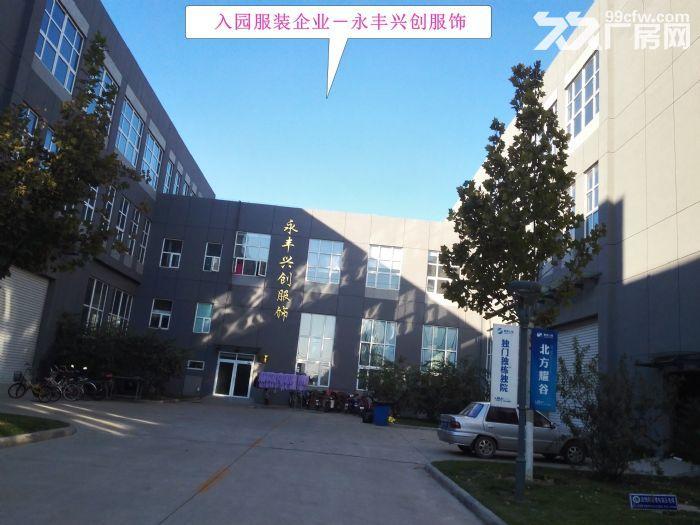【1200平米独栋厂房】形象绝佳厂办一体可环评!-图(8)