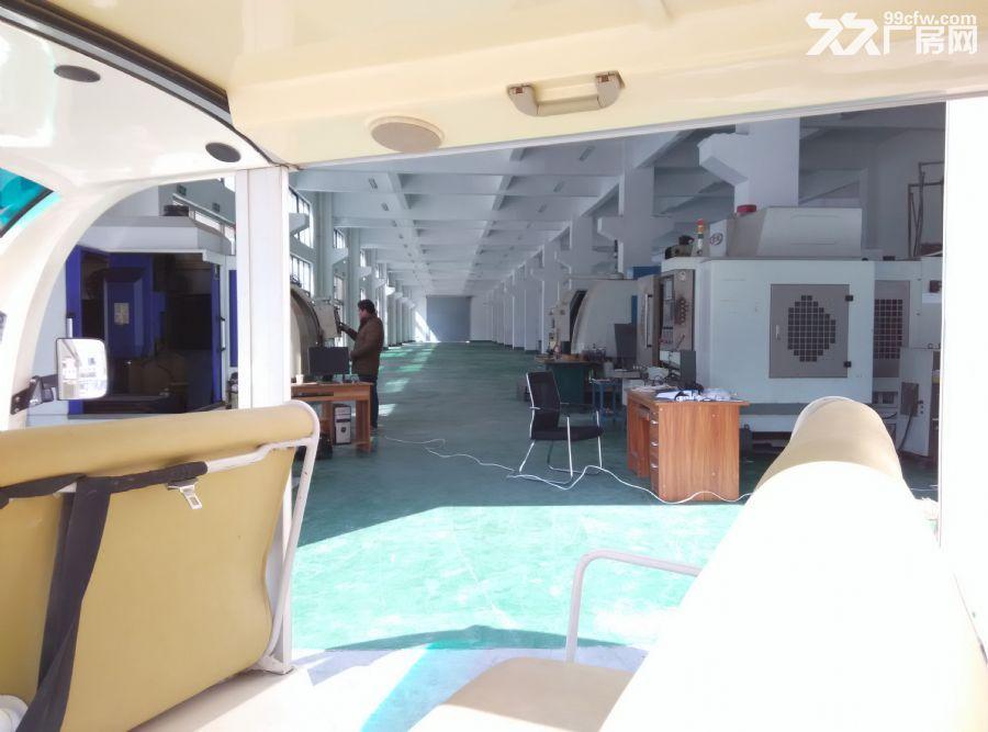罗庄南外环厂房出租、出售价格便宜。面积大,位置佳-图(1)
