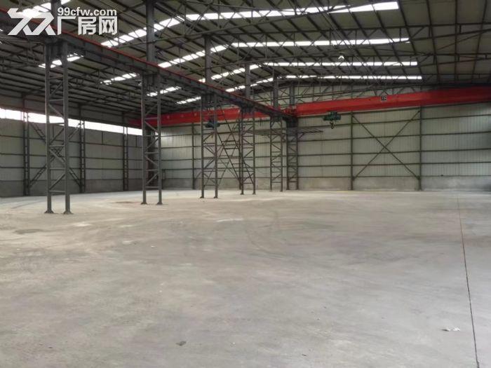 厂房场地出租或寻求合作伙伴-图(2)