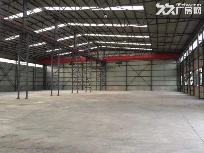 厂房场地出租或寻求合作伙伴-图(3)