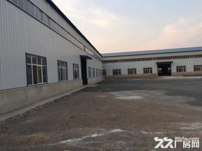 厂房场地出租或寻求合作伙伴-图(4)
