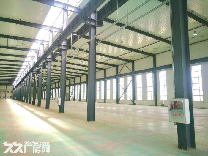 手续齐全的高标准厂房出租-图(4)