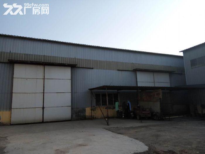 标准厂房出租檐高8米-图(1)