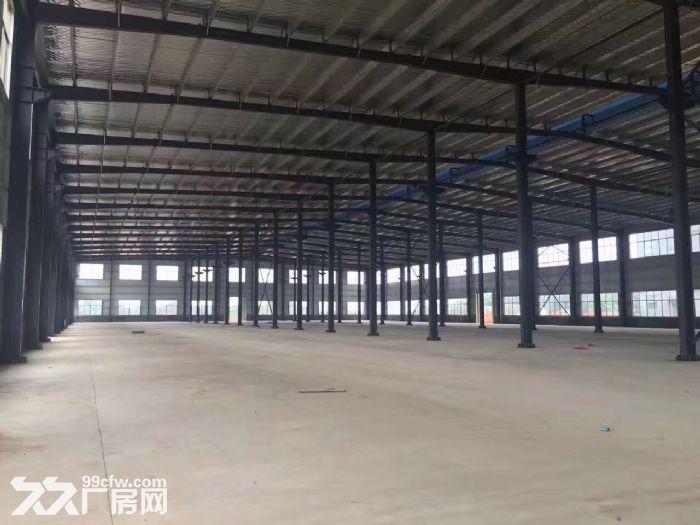 湖南合力置业厂房出租-图(5)