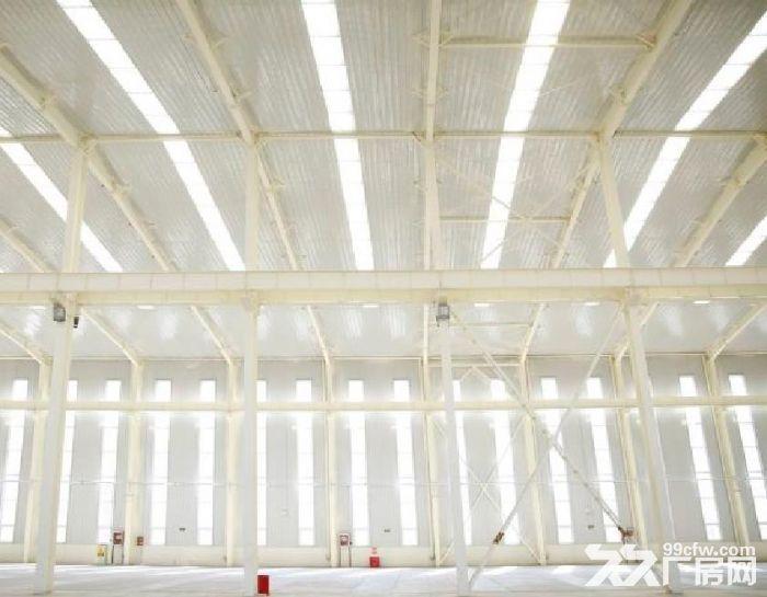 武清京滨工业园20000平米企业厂房直租-图(1)
