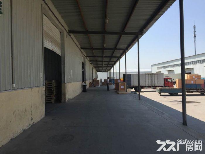 北京电商库房出租,专业的仓配一体化物流服务供应商-图(8)
