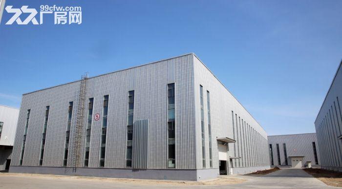 武清京滨工业园20000平米企业厂房直租(紧邻北京)-图(4)
