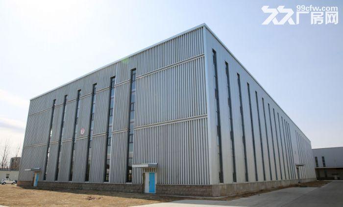 武清京滨工业园20000平米企业厂房直租(紧邻北京)-图(6)