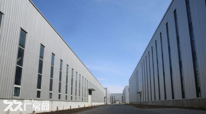 武清京滨工业园20000平米企业厂房直租(紧邻北京)-图(8)