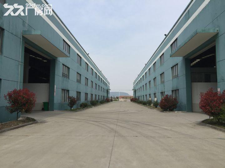 工业厂房招租信息发布-图(3)